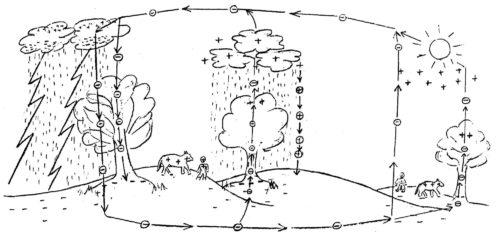 global-electrical-circuit